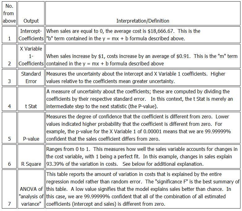 Corporate Finance Equations Cheat Sheet Jennarocca