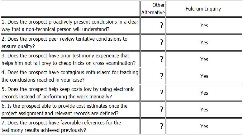 Checklist for Damages Expert Witness Selection